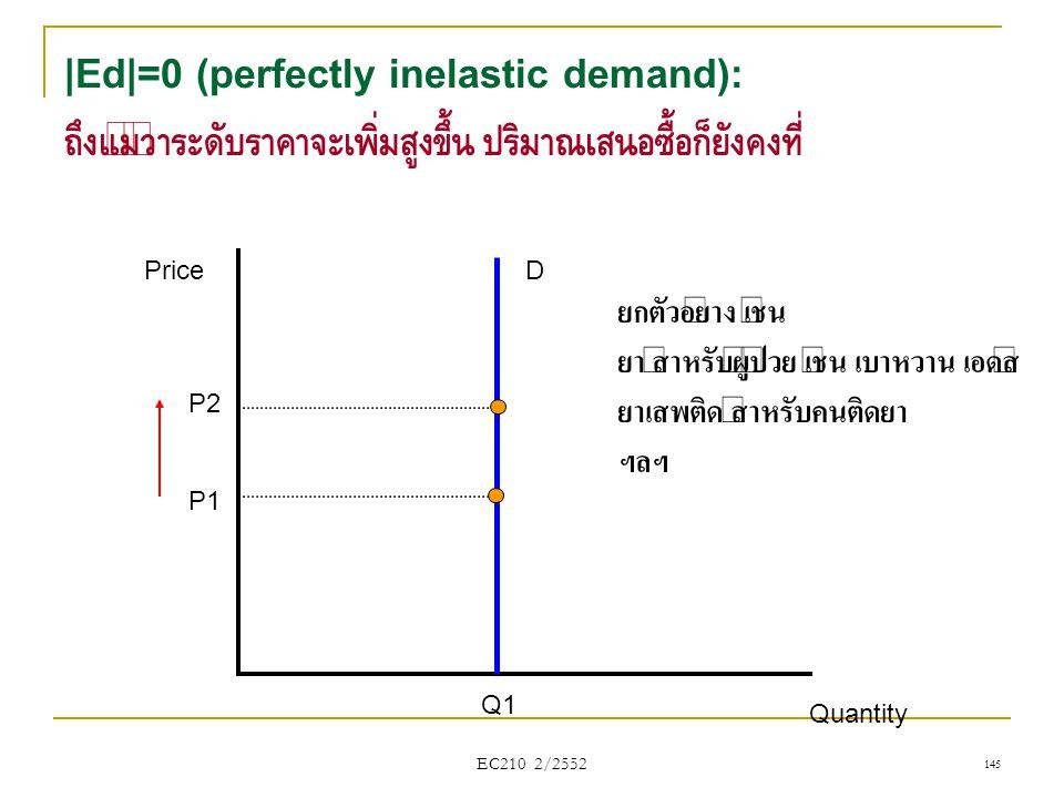 EC210 2/2552 |Ed|=0 (perfectly inelastic demand): ถึงแม้ว่าระดับราคาจะเพิ่มสูงขึ้น ปริมาณเสนอซื้อก็ยังคงที่ Price Quantity D Q1 P1 P2 145 ยกตัวอย่าง เ