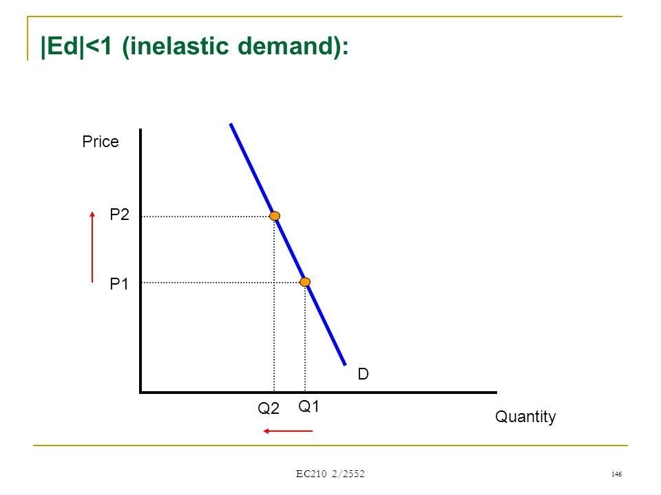 EC210 2/2552 |Ed|<1 (inelastic demand): Price Quantity D Q1 P1 P2 Q2Q2 146