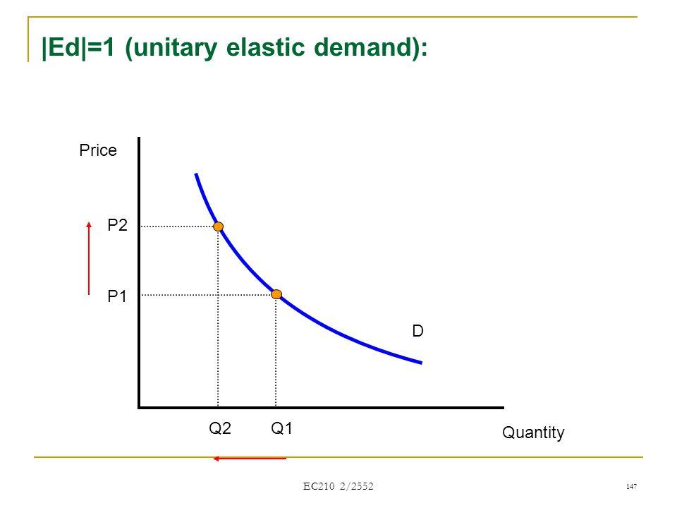 EC210 2/2552 |Ed|=1 (unitary elastic demand): Price Quantity D Q1 P1 P2 Q2Q2 147