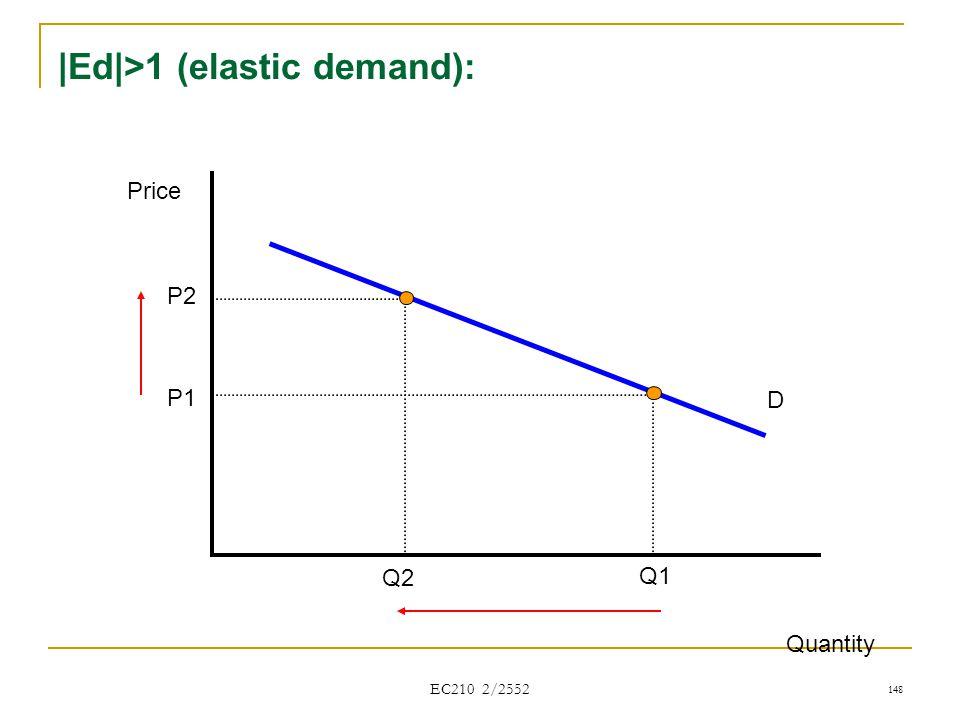 EC210 2/2552 |Ed|>1 (elastic demand): Quantity Price D Q1 P1 P2 Q2Q2 148