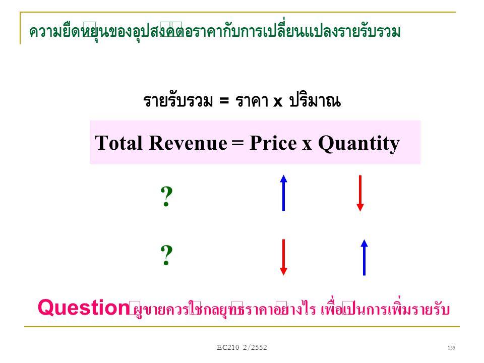 EC210 2/2552 ความยืดหยุ่นของอุปสงค์ต่อราคากับการเปลี่ยนแปลงรายรับรวม รายรับรวม = ราคา x ปริมาณ Total Revenue = Price x Quantity ? ? Question ผู้ขายควร