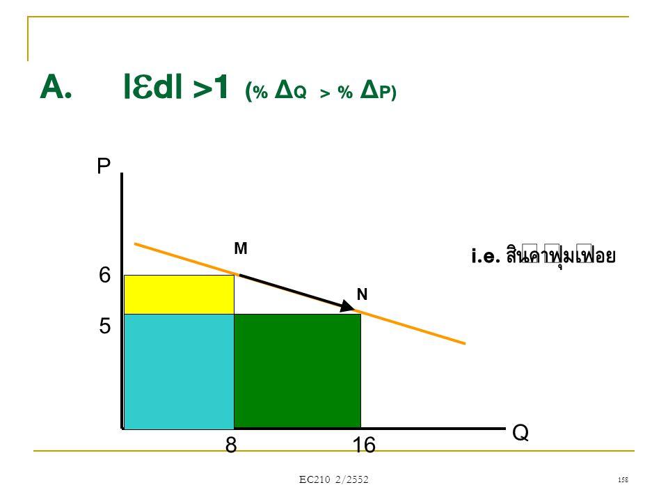 EC210 2/2552 Q 6 16 P 5 8 A. |  d| >1 ( % Δ Q > % Δ P) M N 158 i.e. สินค้าฟุ่มเฟือย