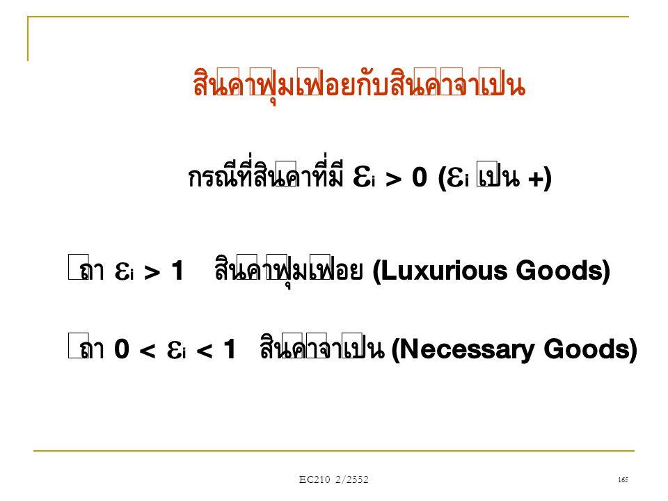 EC210 2/2552 สินค้าฟุ่มเฟือยกับสินค้าจำเป็น กรณีที่สินค้าที่มี  i > 0 (  i เป็น +) ถ้า  i > 1 สินค้าฟุ่มเฟือย (Luxurious Goods) ถ้า 0 <  i < 1 สิน