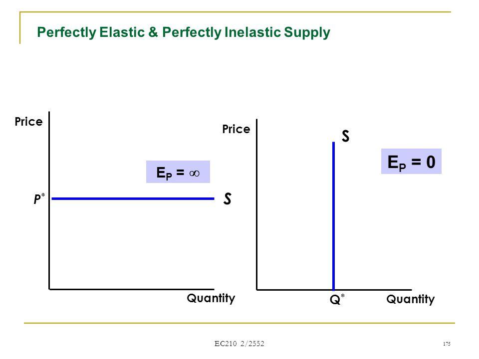 EC210 2/2552 Perfectly Elastic & Perfectly Inelastic Supply S P*P* Quantity Price E P =  Quantity Price Q*Q* S E P = 0 175