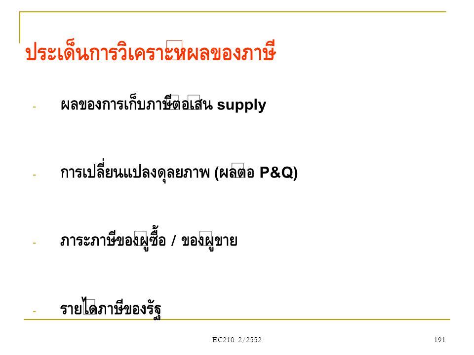 EC210 2/2552 ประเด็นการวิเคราะห์ผลของภาษี - ผลของการเก็บภาษีต่อเส้น supply - การเปลี่ยนแปลงดุลยภาพ ( ผลต่อ P&Q) - ภาระภาษีของผู้ซื้อ / ของผู้ขาย - ราย
