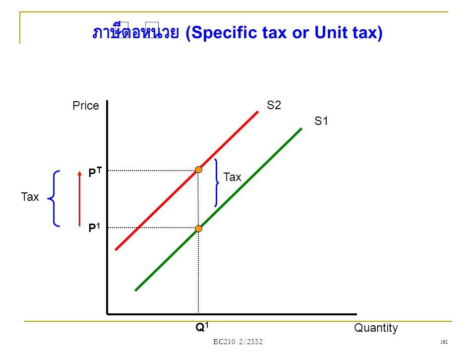 EC210 2/2552 Price Quantity S1 Q1Q1 PTPT ภาษีต่อหน่วย (Specific tax or Unit tax) P1P1 S2 Tax 192