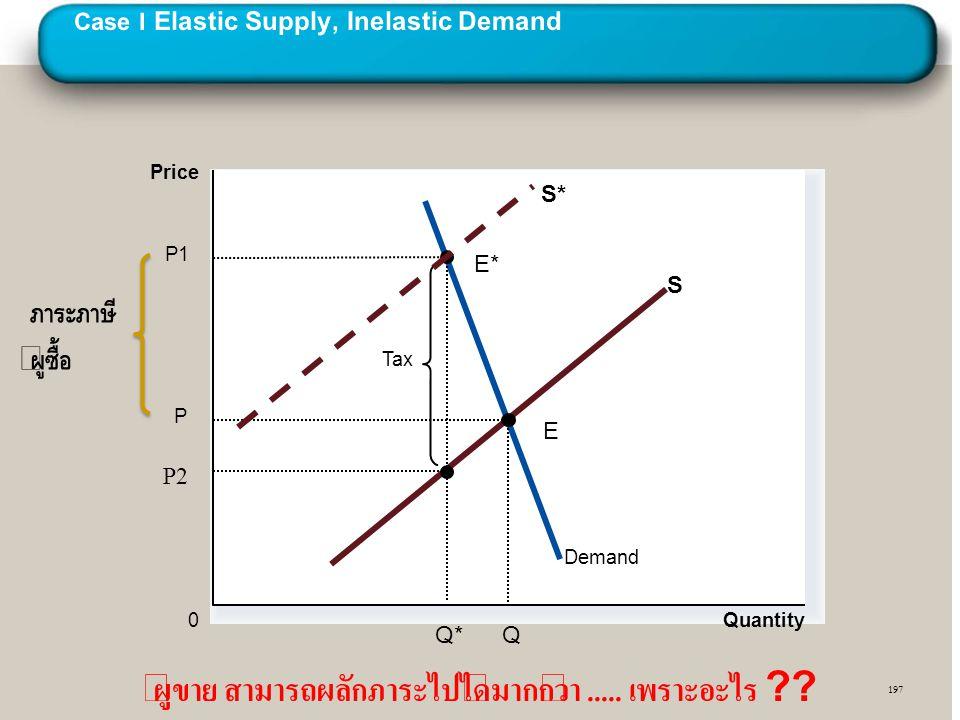 EC210 2/2552 Case I Elastic Supply, Inelastic Demand Quantity 0 Price Demand S Tax P2 P1 P S* Q*Q E* E ผู้ขาย สามารถผลักภาระไปได้มากกว่า..... เพราะอะไ