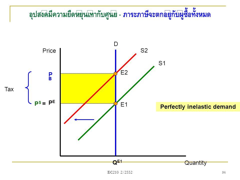 EC210 2/2552 อุปสงค์มีความยืดหยุ่นเท่ากับศูนย์ - ภาระภาษีจะตกอยู่กับผู้ซื้อทั้งหมด Price Quantity S1 D E1 PEPE Q E1 PBPB S2 E2 Perfectly inelastic dem
