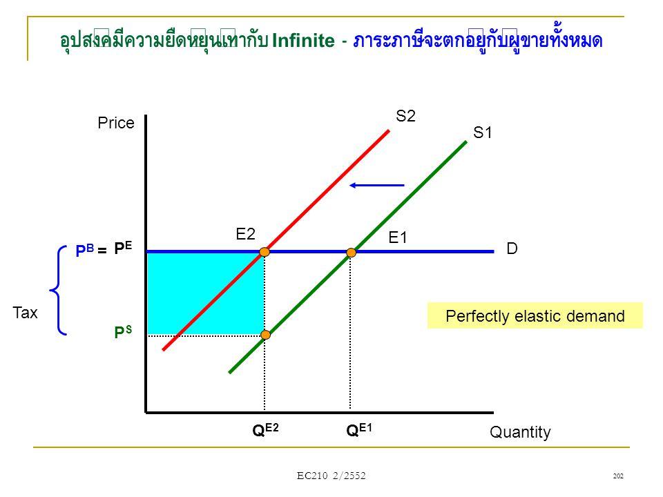 EC210 2/2552 อุปสงค์มีความยืดหยุ่นเท่ากับ Infinite - ภาระภาษีจะตกอยู่กับผู้ขายทั้งหมด Price Quantity S1 E1 PEPE Q E1 PSPS Q E2 S2 E2 D Perfectly elast