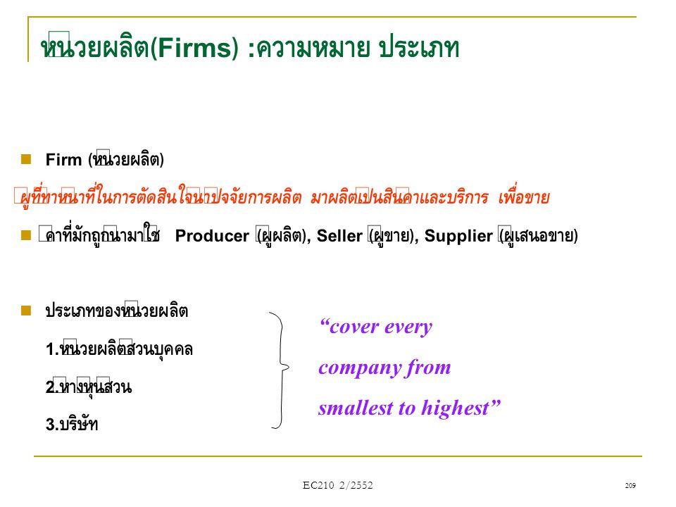 หน่วยผลิต (Firms) : ความหมาย ประเภท  Firm ( หน่วยผลิต ) ผู้ที่ทำหน้าที่ในการตัดสินใจนำปัจจัยการผลิต มาผลิตเป็นสินค้าและบริการ เพื่อขาย  คำที่มักถูกน