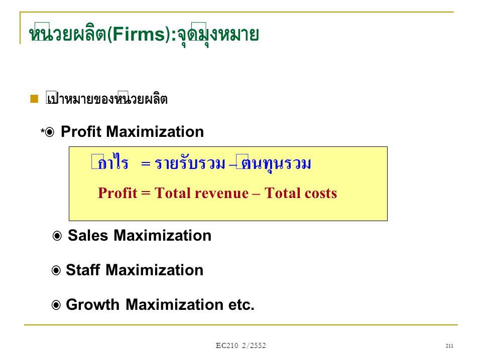หน่วยผลิต (Firms): จุดมุ่งหมาย  เป้าหมายของหน่วยผลิต * ๏ Profit Maximization ๏ Sales Maximization ๏ Staff Maximization ๏ Growth Maximization etc. กำไ