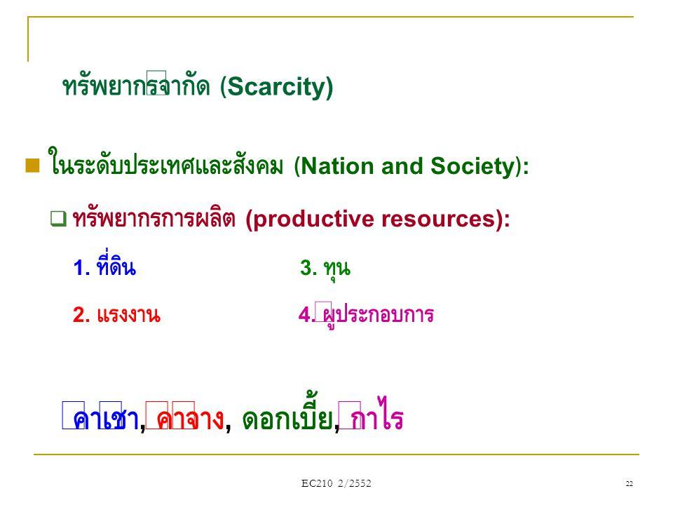 EC210 2/2552  ในระดับประเทศและสังคม (Nation and Society):  ทรัพยากรการผลิต (productive resources): 1. ที่ดิน 3. ทุน 2. แรงงาน 4. ผู้ประกอบการ ค่าเช่