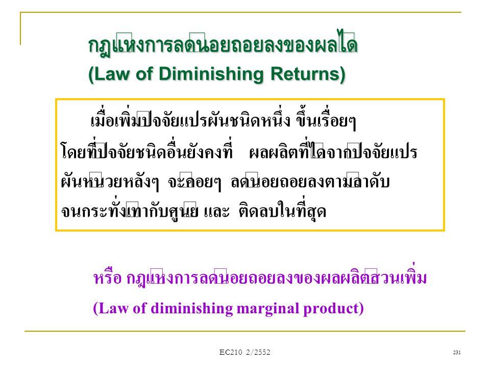 กฎแห่งการลดน้อยถอยลงของผลได้ (Law of Diminishing Returns) เมื่อเพิ่มปัจจัยแปรผันชนิดหนึ่ง ขึ้นเรื่อยๆ โดยที่ปัจจัยชนิดอื่นยังคงที่ ผลผลิตที่ได้จากปัจจ
