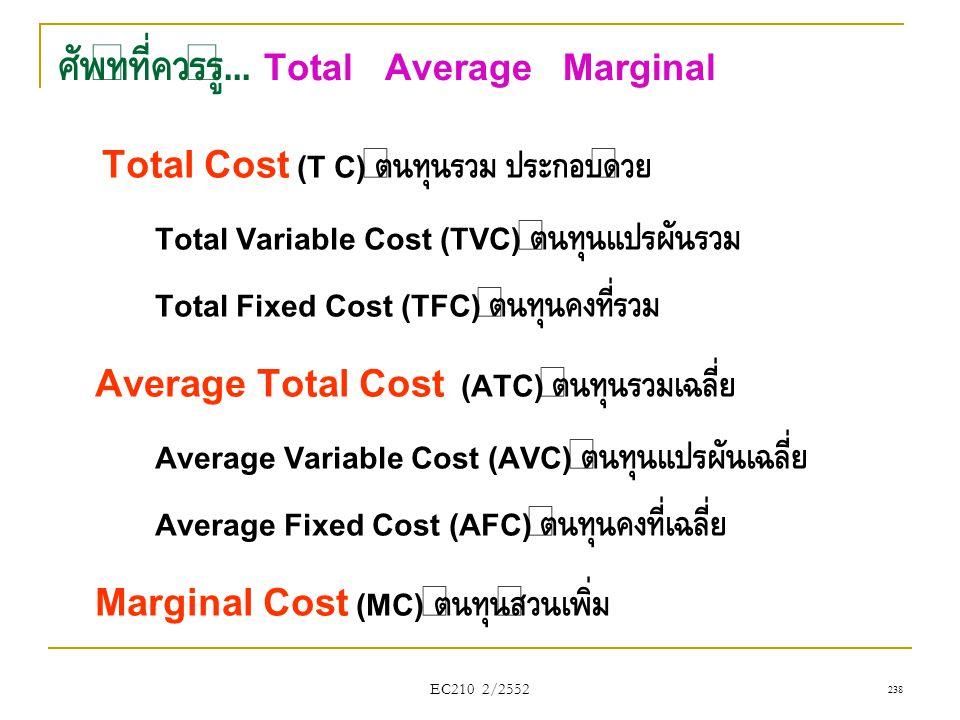 ศัพท์ที่ควรรู้... Total Average Marginal Total Cost (T C) ต้นทุนรวม ประกอบด้วย Total Variable Cost (TVC) ต้นทุนแปรผันรวม Total Fixed Cost (TFC) ต้นทุน
