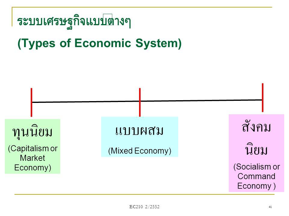 EC210 2/2552 ระบบเศรษฐกิจแบบต่างๆ (Types of Economic System) ทุนนิยม (Capitalism or Market Economy) สังคม นิยม (Socialism or Command Economy ) แบบผสม