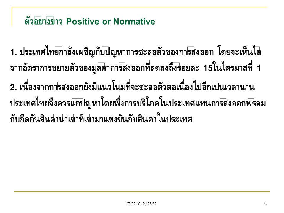 EC210 2/2552 ตัวอย่างข่าว Positive or Normative 1. ประเทศไทยกำลังเผชิญกับปัญหาการชะลอตัวของการส่งออก โดยจะเห็นได้ จากอัตราการขยายตัวของมูลค่าการส่งออก