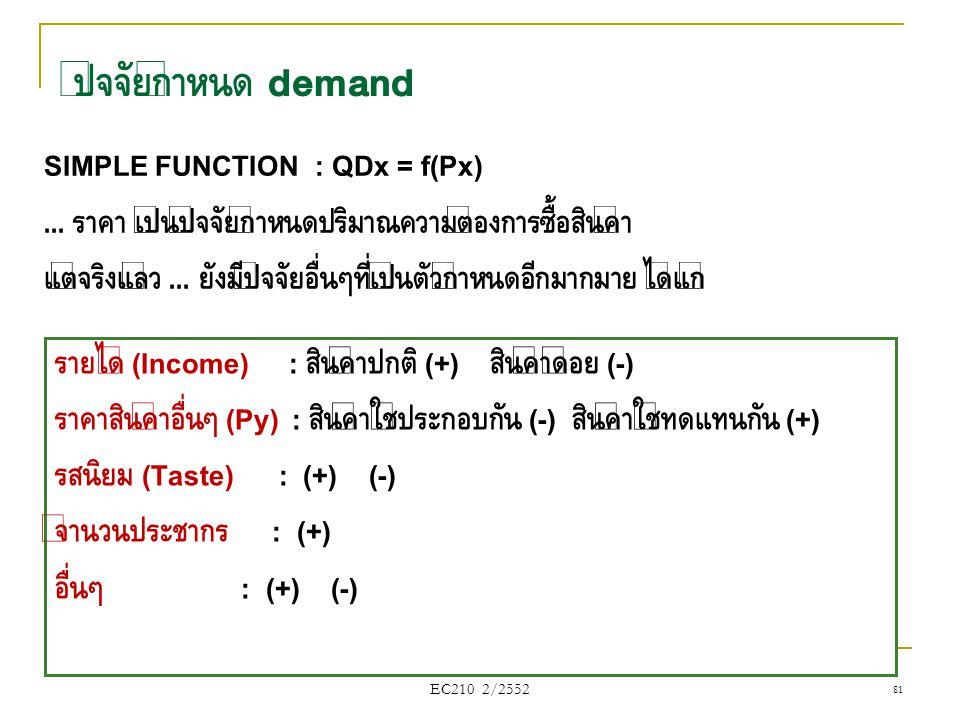 SIMPLE FUNCTION : QDx = f(Px)... ราคา เป็นปัจจัยกำหนดปริมาณความต้องการซื้อสินค้า แต่จริงแล้ว... ยังมีปัจจัยอื่นๆที่เป็นตัวกำหนดอีกมากมาย ได้แก่ รายได้
