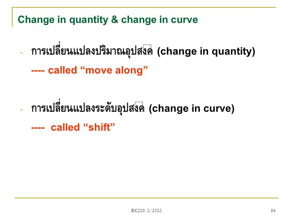"EC210 2/2552 Change in quantity & change in curve - การเปลี่ยนแปลงปริมาณอุปสงค์ (change in quantity) ---- called ""move along"" - การเปลี่ยนแปลงระดับอุป"