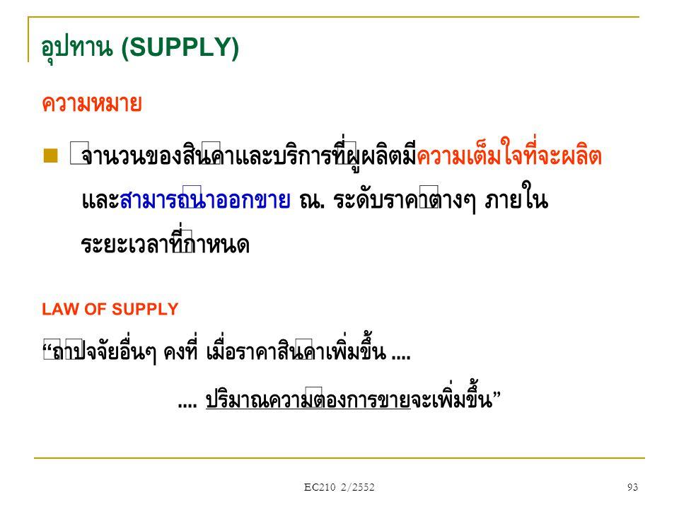 EC210 2/2552 อุปทาน (SUPPLY) ความหมาย  จำนวนของสินค้าและบริการที่ผู้ผลิตมีความเต็มใจที่จะผลิต และสามารถนำออกขาย ณ. ระดับราคาต่างๆ ภายใน ระยะเวลาที่กำ