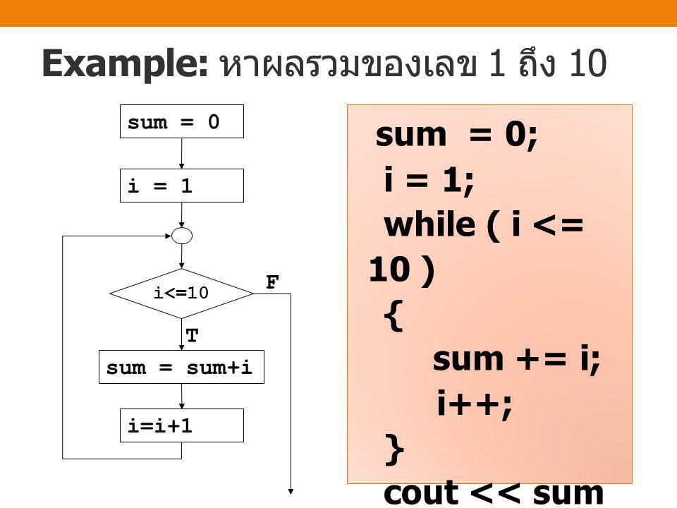 ; while loop There is no output! i = 5; while (i > 0) ; { cout << i <<