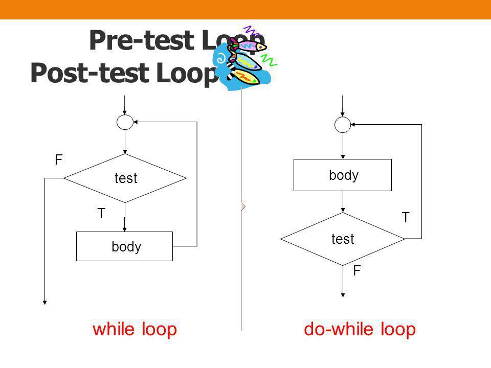 การสร้าง loop • ระบุส่วนของการทำงานที่ต้องทำซ้ำ (loop body) • ระบุเงื่อนไข (loop test) ที่จะ • ทำซ้ำ หรือ • เลิกทำซ้ำ • ระบุชนิดของ loop ที่จะใช้ • Pre-test loop • Post-test loop
