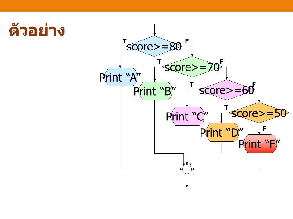 ตัวอย่าง if (score >= 80) cout << A ; else if (score >= 70) cout << B ; else if (score >= 60) cout << C ; else if (score >= 50) cout << D ; else cout << F ; score>=85 TF score>=75 FT Print A Print B score>=68 TF score>=55 T Print C Print D Print F F