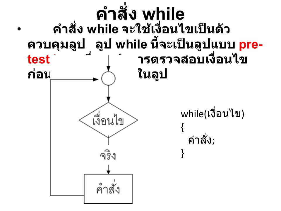 คำสั่ง while • คำสั่ง while จะใช้เงื่อนไขเป็นตัว ควบคุมลูป ลูป while นี้จะเป็นลูปแบบ pre- test loop ซึ่งจะทำการตรวจสอบเงื่อนไข ก่อนที่จะไปทำคำสั่งในลู