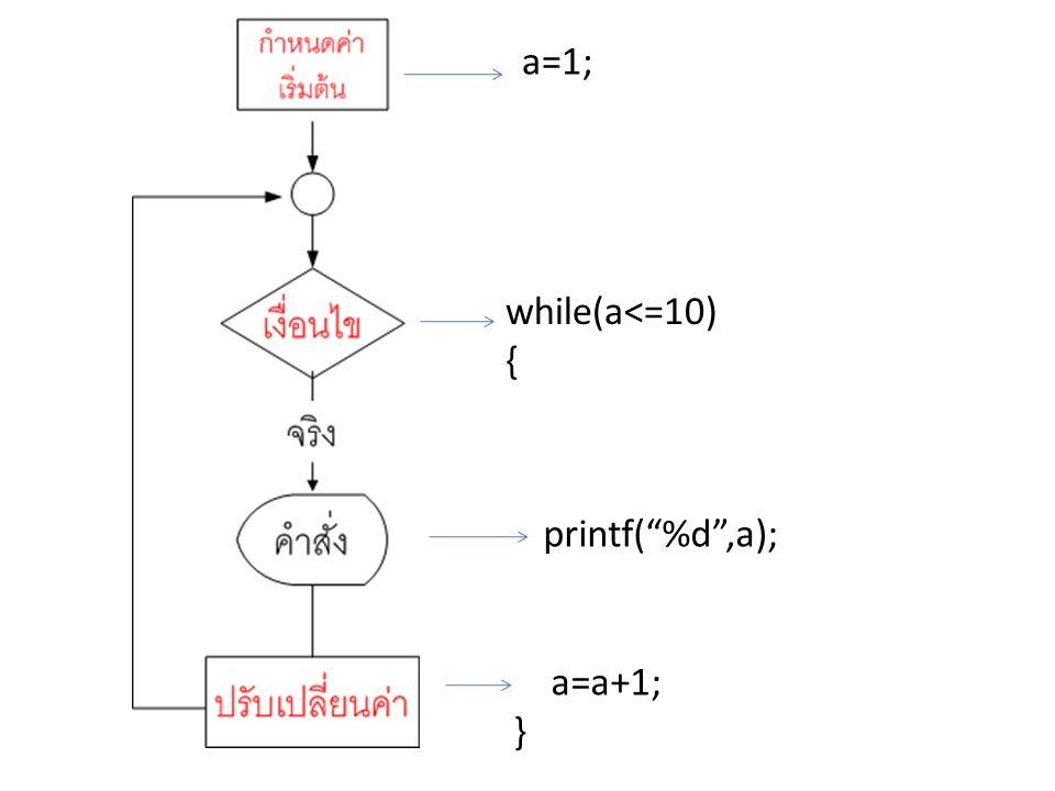 """a=1; while(a<=10) { printf(""""%d"""",a); a=a+1; }"""