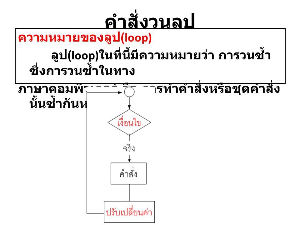 คำสั่งวนลูป ความหมายของลูป (loop) ลูป (loop) ในที่นี้มีความหมายว่า การวนซ้ำ ซึ่งการวนซ้ำในทาง ภาษาคอมพิวเตอร์ คือ การทำคำสั่งหรือชุดคำสั่ง นั้นซ้ำกันห