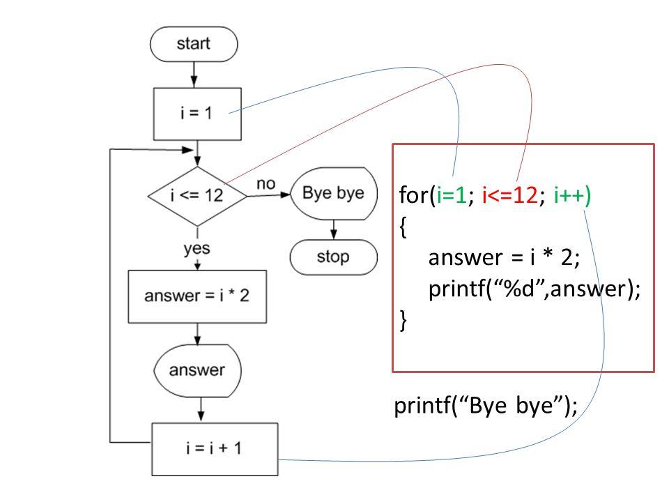 "for(i=1; i<=12; i++) { answer = i * 2; printf(""%d"",answer); } printf(""Bye bye"");"