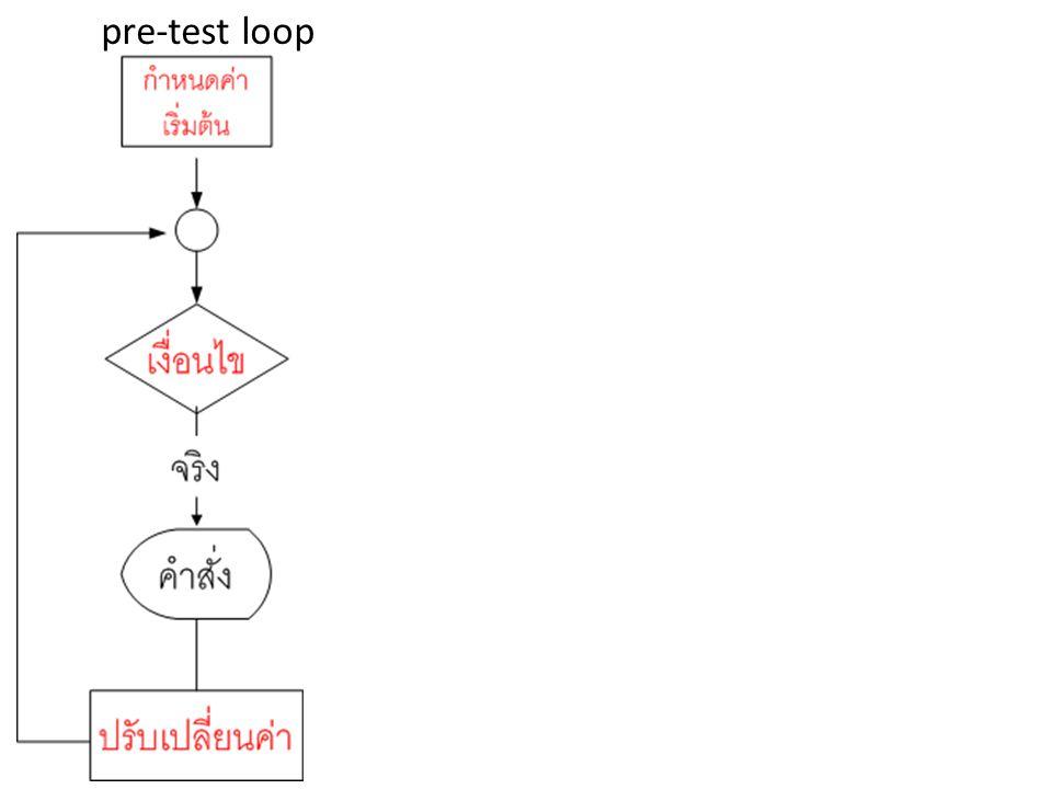 a=1; while(a<=10) { printf( %d ,a); a=a+1; } pre-test loop คำสั่ง while คำสั่ง for for(a=1;a<=10;a++) { printf( %d ,a); }