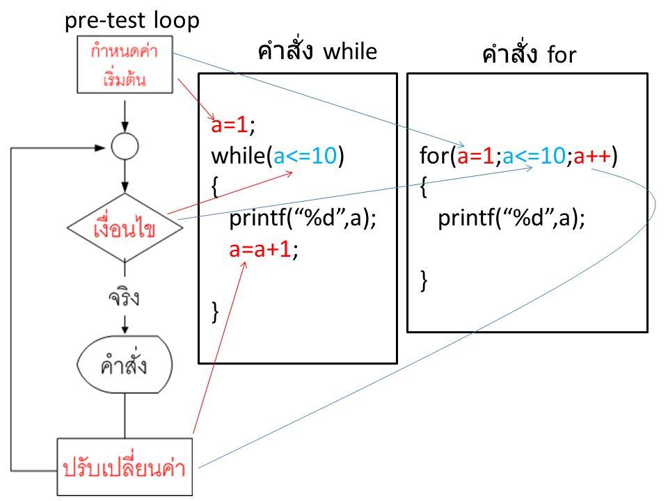 """a=1; while(a<=10) { printf(""""%d"""",a); a=a+1; } pre-test loop คำสั่ง while คำสั่ง for for(a=1;a<=10;a++) { printf(""""%d"""",a); }"""