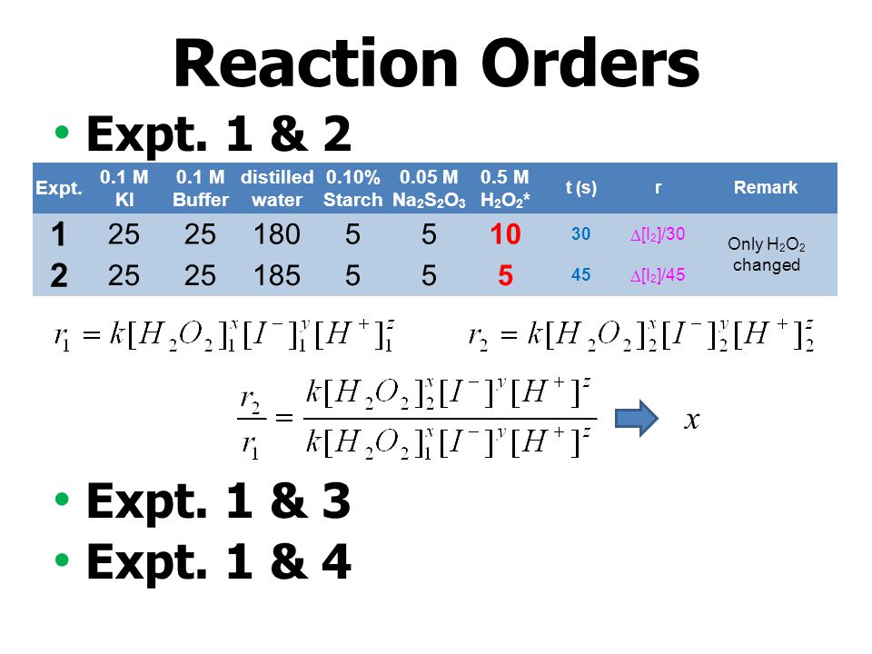 Reaction Orders • Expt. 1 & 2 • Expt. 1 & 3 • Expt. 1 & 4 Expt. 0.1 M KI 0.1 M Buffer distilled water 0.10% Starch 0.05 M Na 2 S 2 O 3 0.5 M H 2 O 2 *