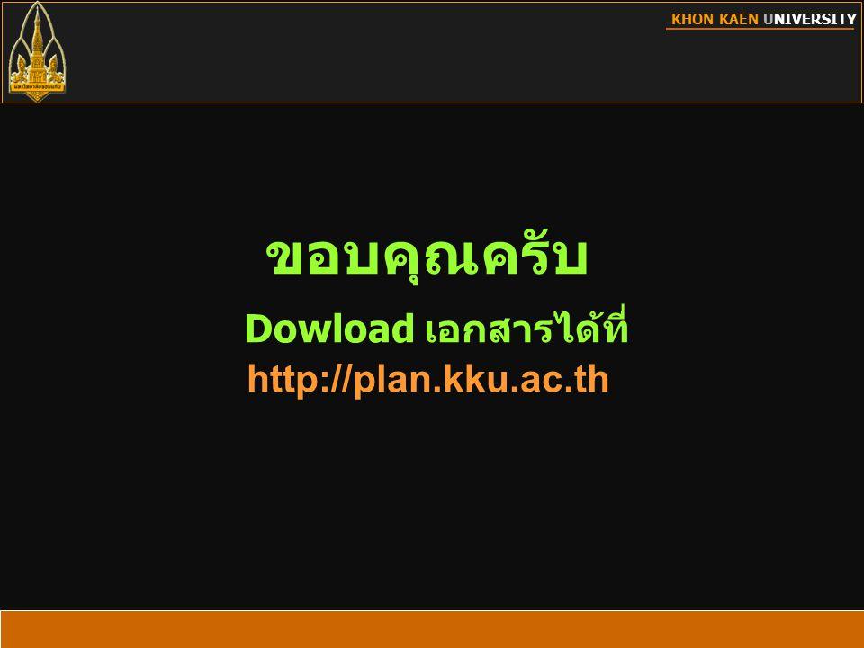 KHON KAEN UNIVERSITY ขอบคุณครับ Dowload เอกสารได้ที่ http://plan.kku.ac.th