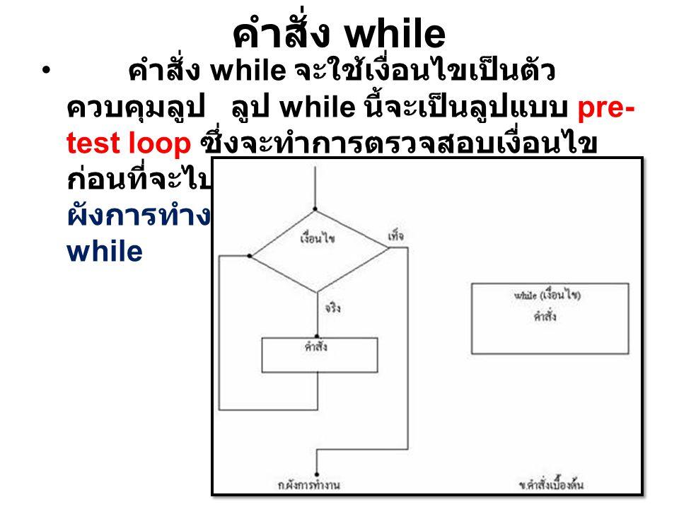แบบฝึกหัด • 3.จงเขียนผังงานและโปรแกรมแสดงการหา ผลบวกของเลข 1 ถึง 100 ออกมาบนจอภาพ • 4.