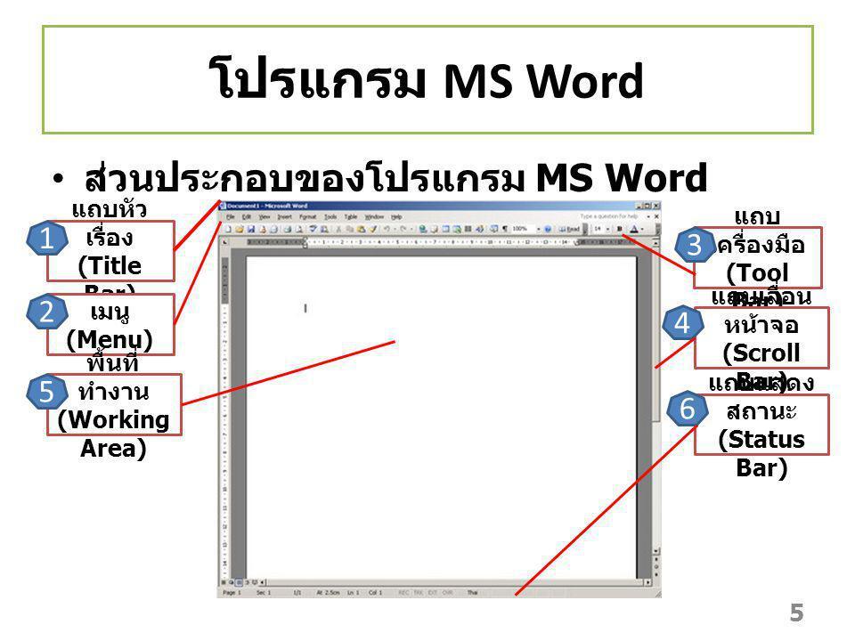 โปรแกรม MS Word • ส่วนประกอบของโปรแกรม MS Word แถบหัว เรื่อง (Title Bar) 1 เมนู (Menu) 2 พื้นที่ ทำงาน (Working Area) 5 แถบ เครื่องมือ (Tool Bar) 3 แถ