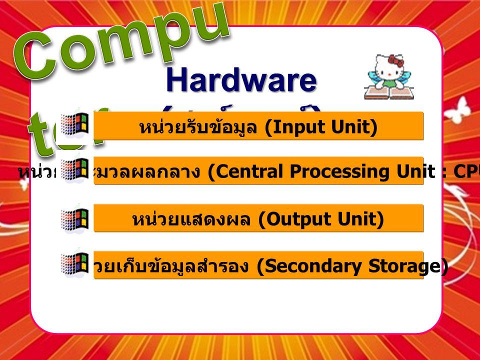 Hardware ( ฮาร์ดแวร์ ) หน่วยรับข้อมูล (Input Unit) หน่วยประมวลผลกลาง (Central Processing Unit : CPU) หน่วยแสดงผล (Output Unit) หน่วยเก็บข้อมูลสำรอง (S