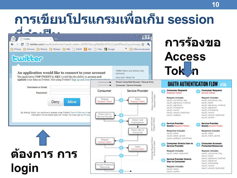 การเขียนโปรแกรมเพื่อเก็บ session ที่จำเป็น ( ต่อ ) • กด Allow ในครั้งแรก 11 กด Allow เพื่อร้องขอ Access Token Access Token จะถูกเก็บไว้ใน session ของบราวเซอร์ lynx DB