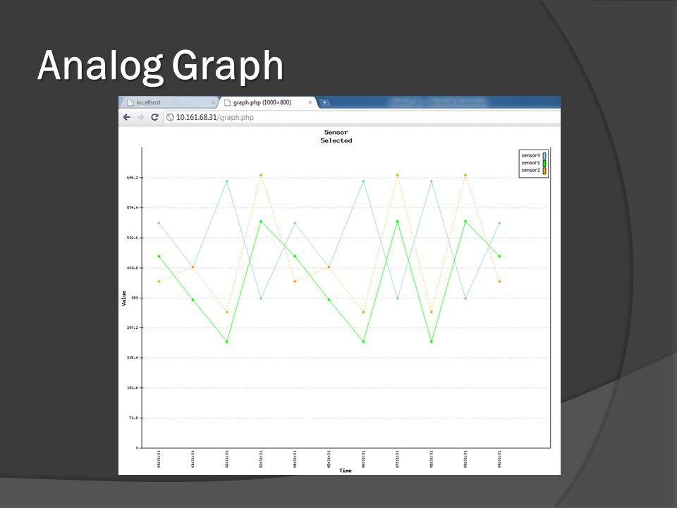 Analog Graph
