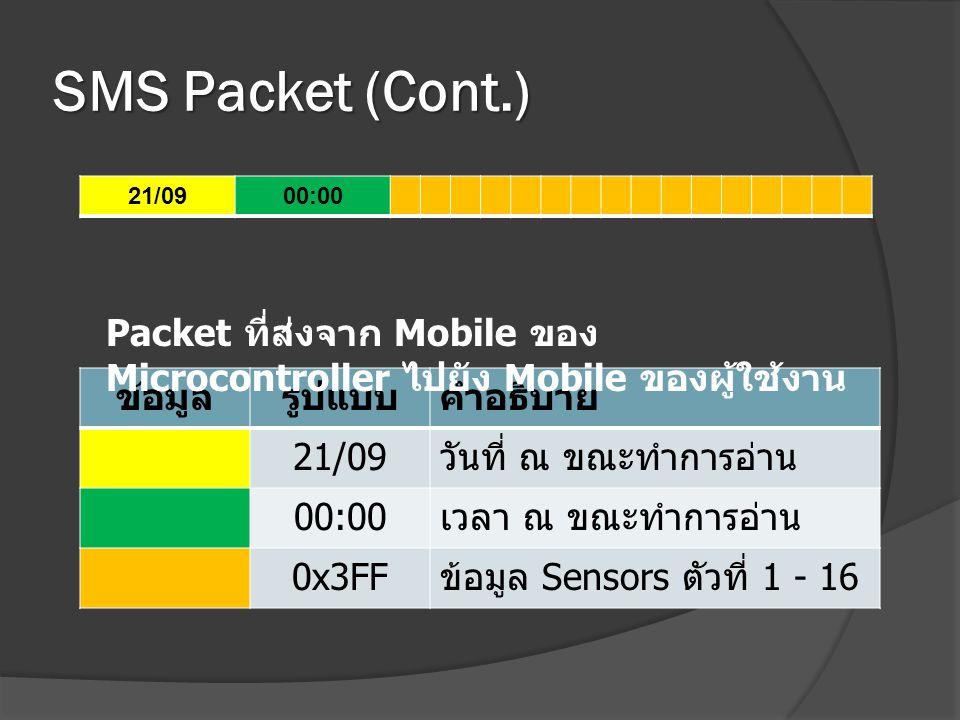 SMS Packet (Cont.) 21/0900:00 ข้อมูลรูปแบบคำอธิบาย 21/09 วันที่ ณ ขณะทำการอ่าน 00:00 เวลา ณ ขณะทำการอ่าน 0x3FF ข้อมูล Sensors ตัวที่ 1 - 16 Packet ที่
