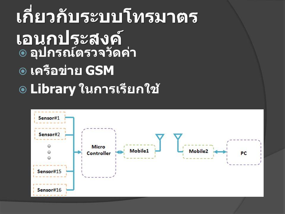 เกี่ยวกับระบบโทรมาตร เอนกประสงค์  อุปกรณ์ตรวจวัดค่า  เครือข่าย GSM  Library ในการเรียกใช้