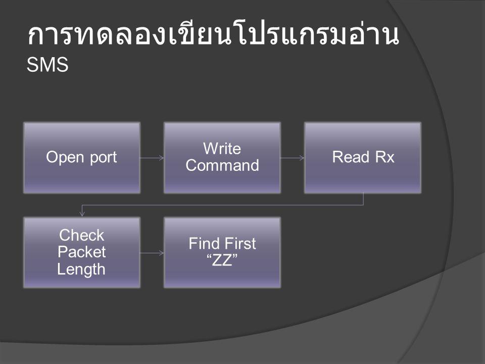 การทดลองเขียนโปรแกรมอ่าน SMS Open port Write Command Read Rx Check Packet Length Find First ZZ