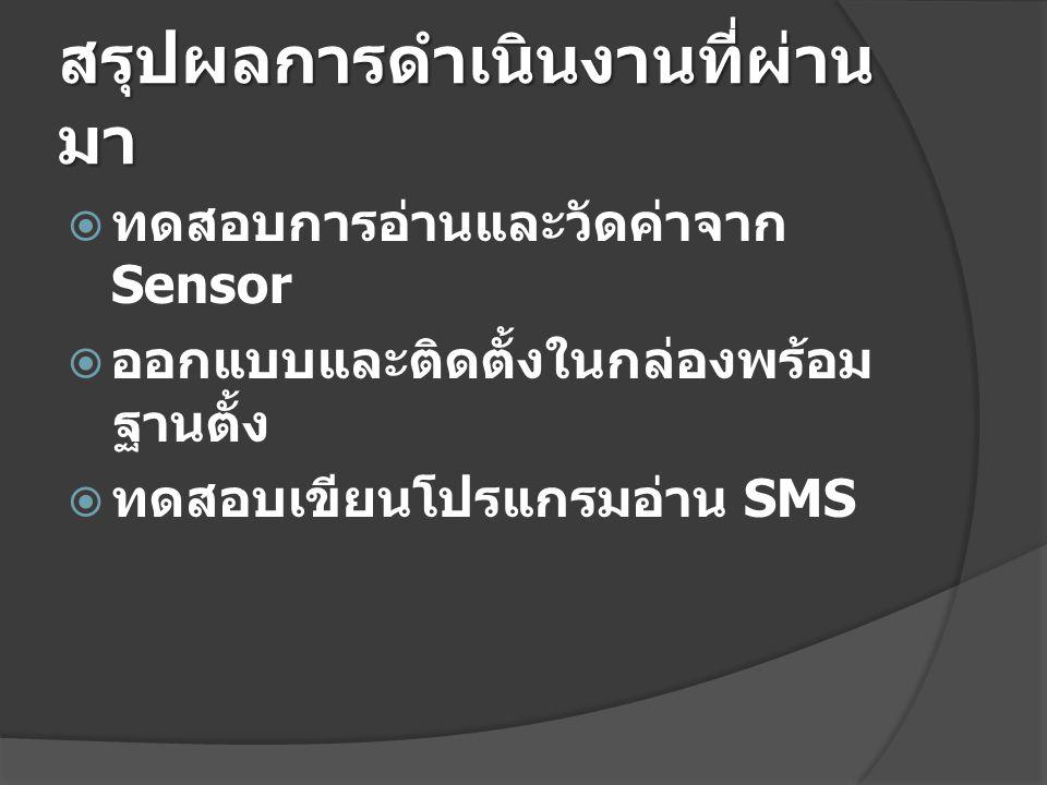 สรุปผลการดำเนินงานที่ผ่าน มา  ทดสอบการอ่านและวัดค่าจาก Sensor  ออกแบบและติดตั้งในกล่องพร้อม ฐานตั้ง  ทดสอบเขียนโปรแกรมอ่าน SMS