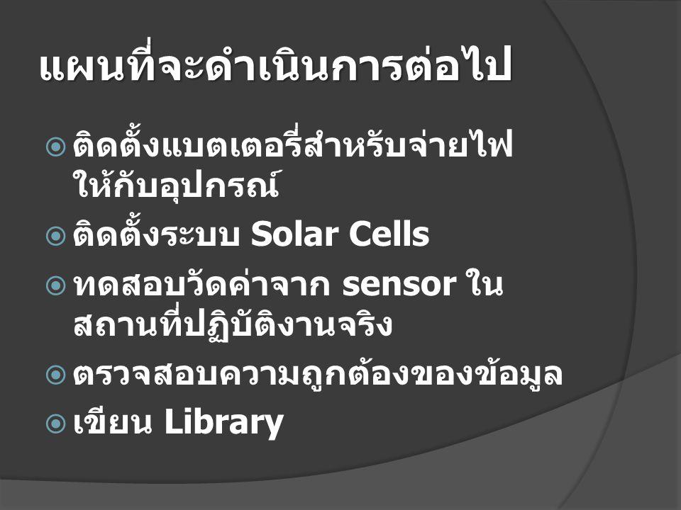 แผนที่จะดำเนินการต่อไป  ติดตั้งแบตเตอรี่สำหรับจ่ายไฟ ให้กับอุปกรณ์  ติดตั้งระบบ Solar Cells  ทดสอบวัดค่าจาก sensor ใน สถานที่ปฏิบัติงานจริง  ตรวจสอบความถูกต้องของข้อมูล  เขียน Library