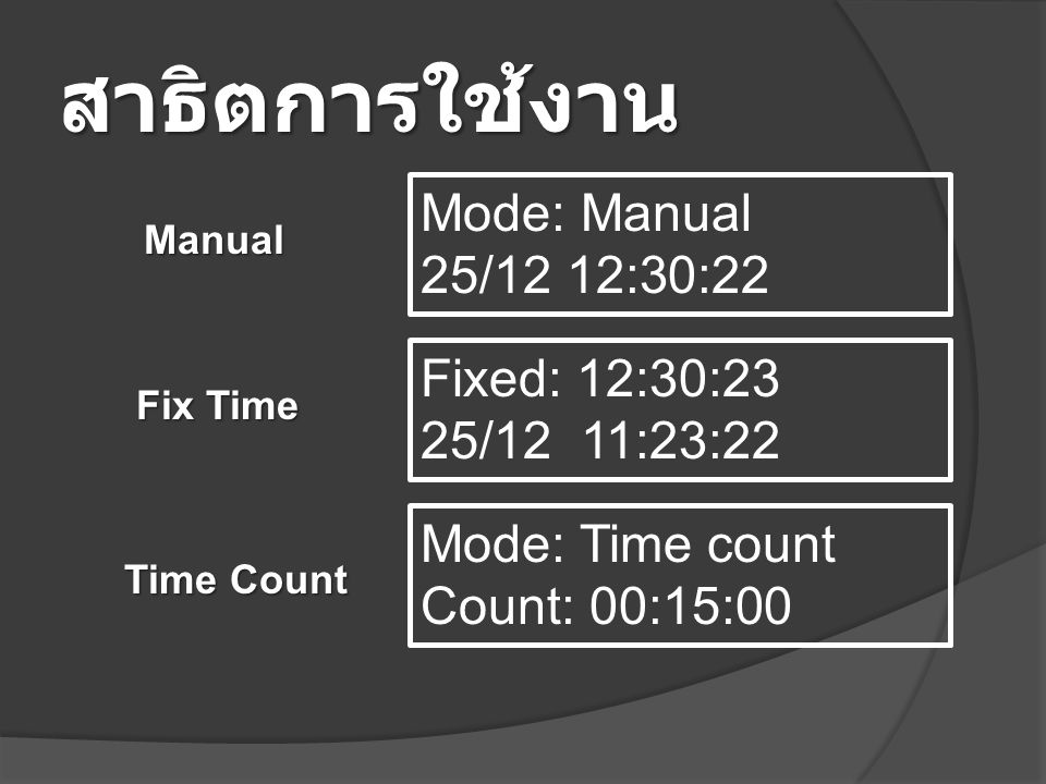 สาธิตการใช้งาน Mode: Manual 25/12 12:30:22 Fixed: 12:30:23 25/12 11:23:22 Mode: Time count Count: 00:15:00 Manual Fix Time Time Count
