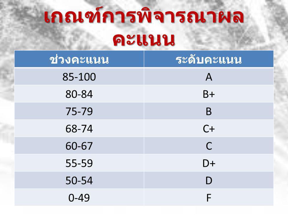 เกณฑ์การพิจารณาผล คะแนน ช่วงคะแนนระดับคะแนน 85-100A 80-84B+ 75-79B 68-74C+ 60-67C 55-59D+ 50-54D 0-49F
