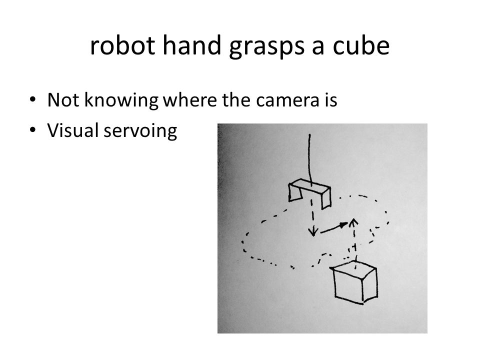 robot hand grasps a cube • Not knowing where the camera is • Visual servoing