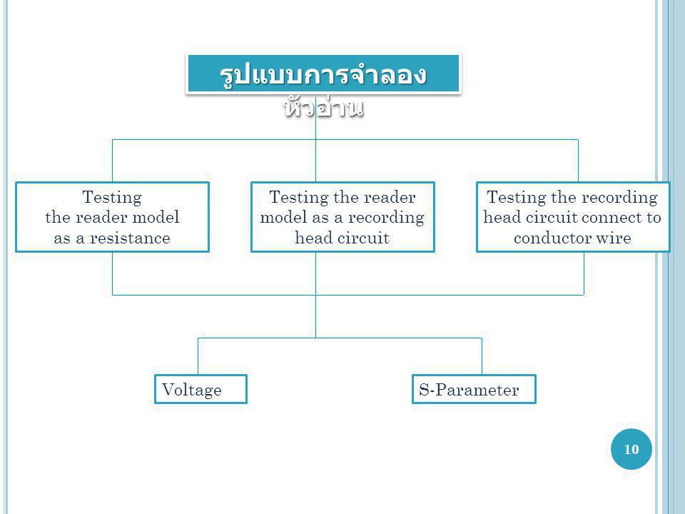 รูปแบบการจำลอง หัวอ่าน Testing the reader model as a resistance Testing the reader model as a recording head circuit Testing the recording head circuit connect to conductor wire VoltageS-Parameter 10