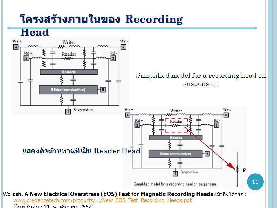 โครงสร้างภายในของ Recording Head Simplified model for a recording head on suspension แสดงตัวต้านทานที่เป็น Reader Head 11 Wallash.