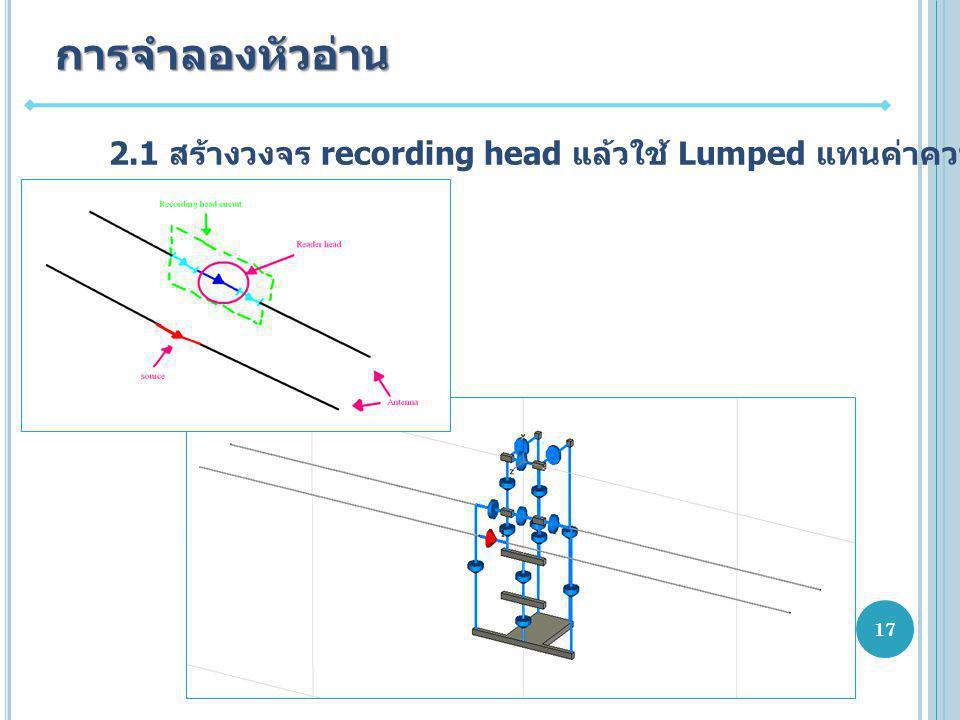 การจำลองหัวอ่าน 2.1 สร้างวงจร recording head แล้วใช้ Lumped แทนค่าความต้านทานในหัวอ่าน 17